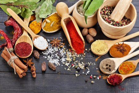 depositphotos_14461467-stock-photo-mix-aromatic-spices-on-spoons